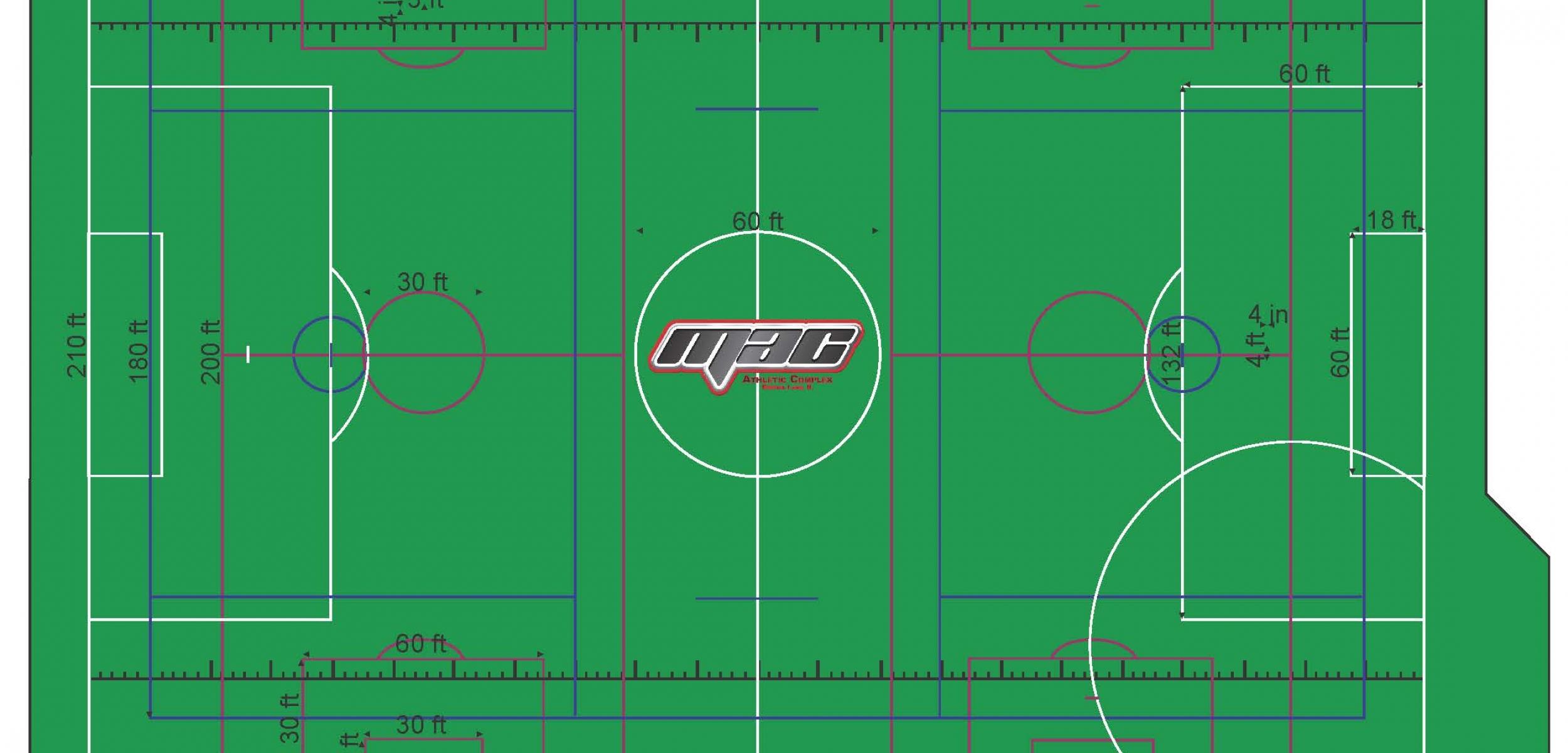 MAC field